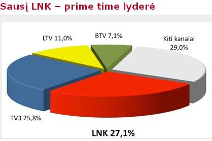 """KOL INGA JANKAUSKAITĖ TOBULINA ĮDEGĮ ATOGRAŽOSE, TV3 KIRS """"CHORŲ KARAIS"""""""